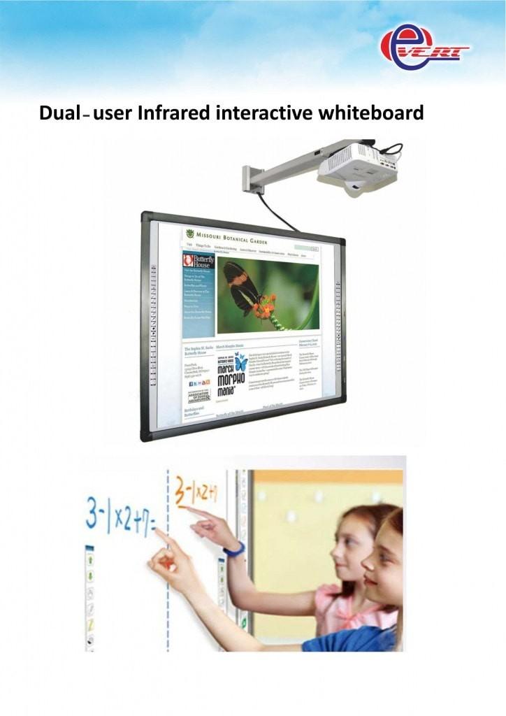 interactive-whiteboard-hal-1-724x1024-min