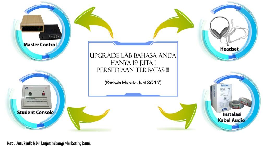 brosur untuk web master